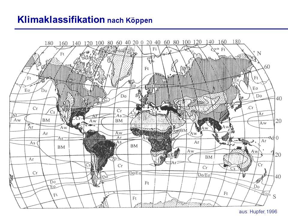 Klimaklassifikation nach Köppen