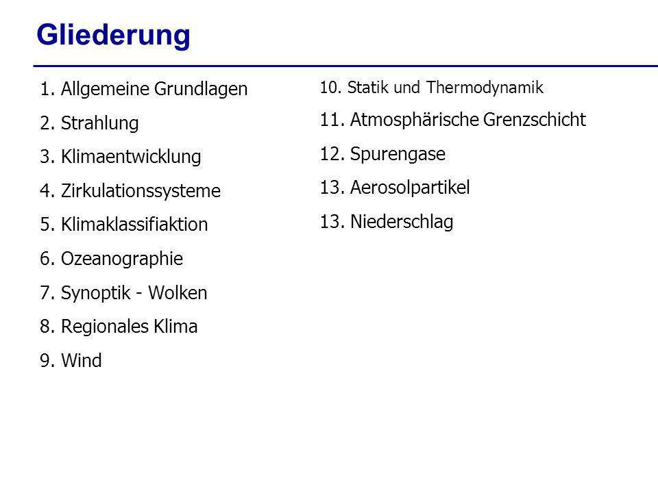Gliederung 1. Allgemeine Grundlagen 2. Strahlung