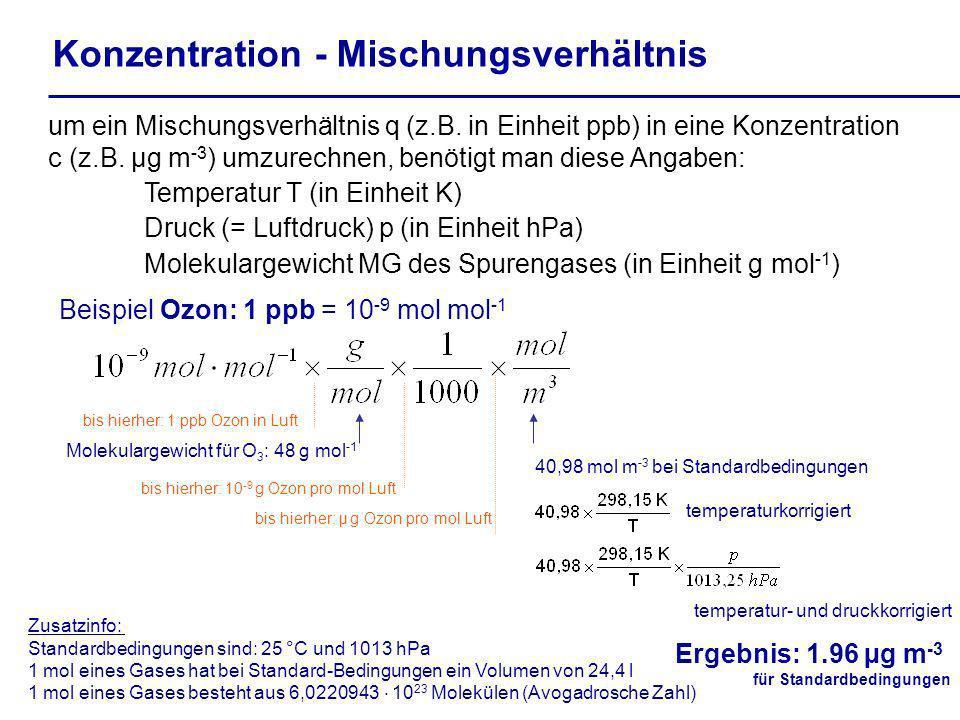Konzentration - Mischungsverhältnis