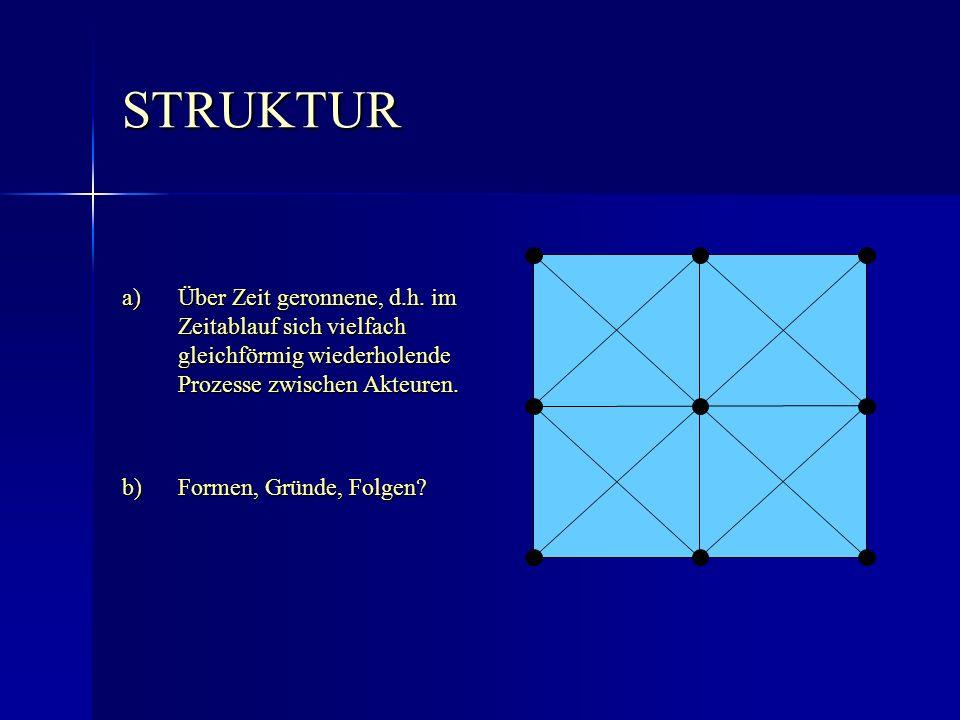 STRUKTUR a) Über Zeit geronnene, d.h. im Zeitablauf sich vielfach gleichförmig wiederholende Prozesse zwischen Akteuren.
