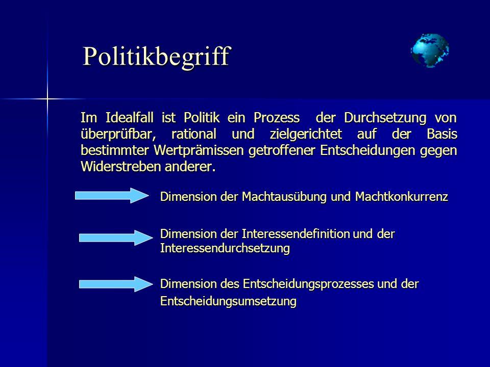 Politikbegriff Dimension der Machtausübung und Machtkonkurrenz