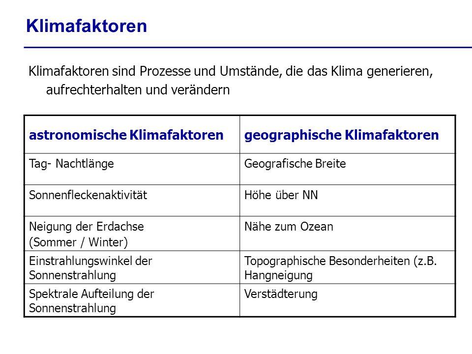 Klimafaktoren Klimafaktoren sind Prozesse und Umstände, die das Klima generieren, aufrechterhalten und verändern.