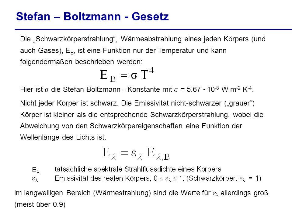 Stefan – Boltzmann - Gesetz