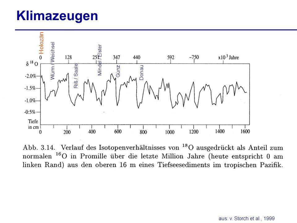 Klimazeugen Holozän Würm / Weichsel Mindel / Elster Günz Riß / Saale
