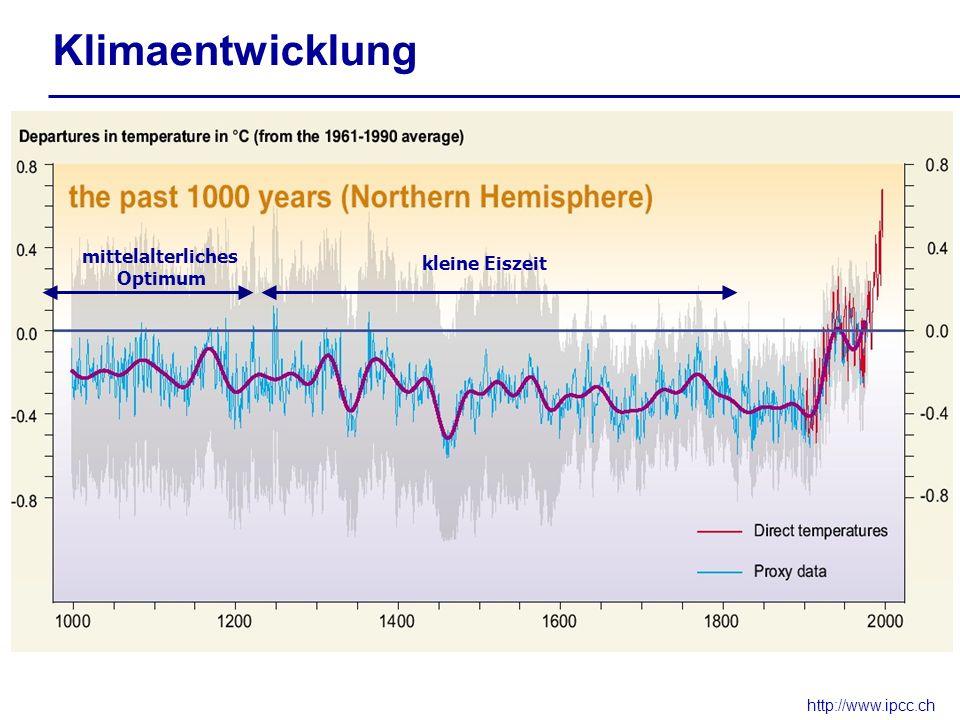 Klimaentwicklung mittelalterliches kleine Eiszeit Optimum