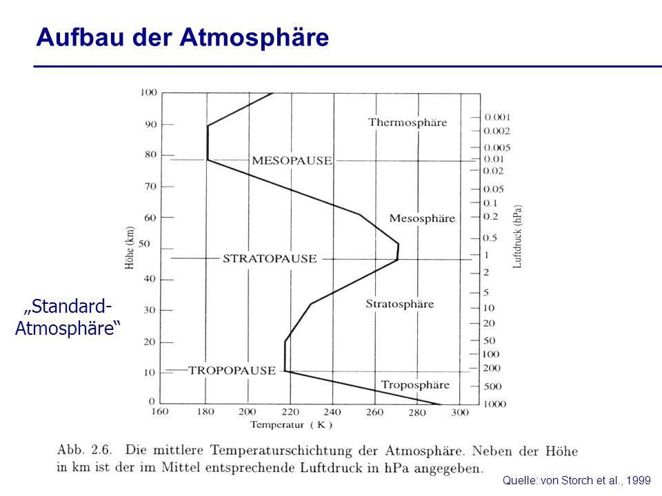 Quelle: von Storch et al., 1999