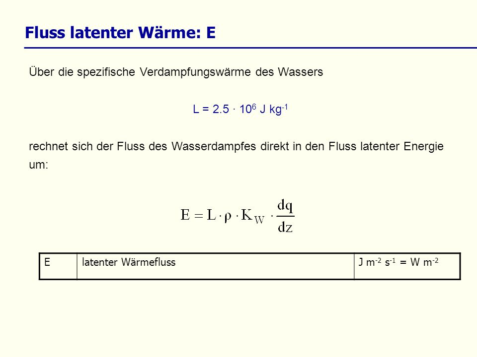 Fluss latenter Wärme: E