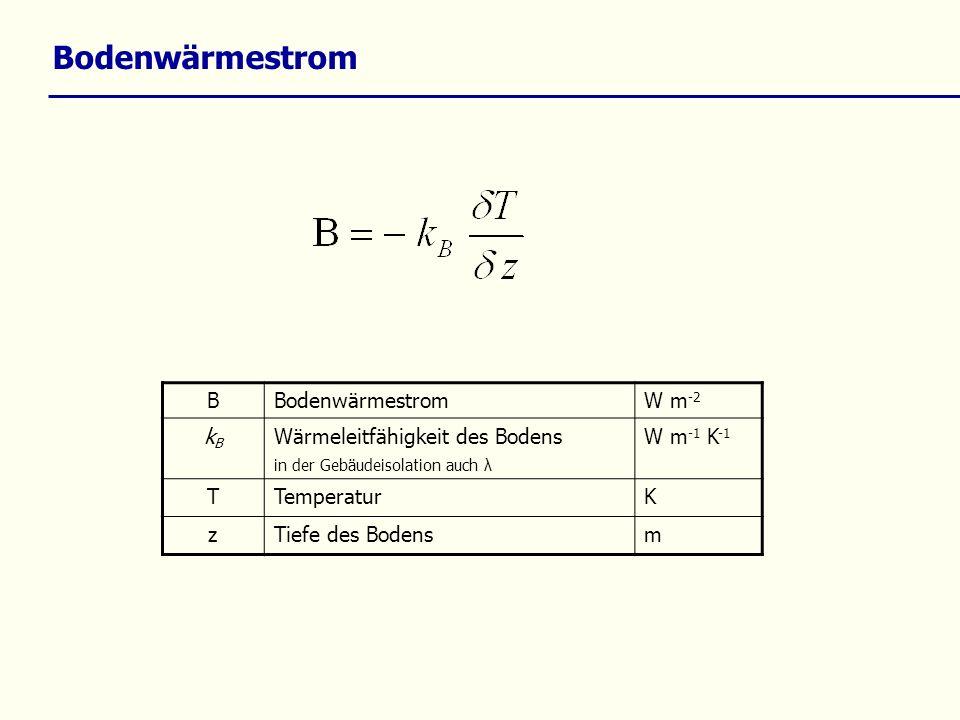 Bodenwärmestrom B Bodenwärmestrom W m-2 kB