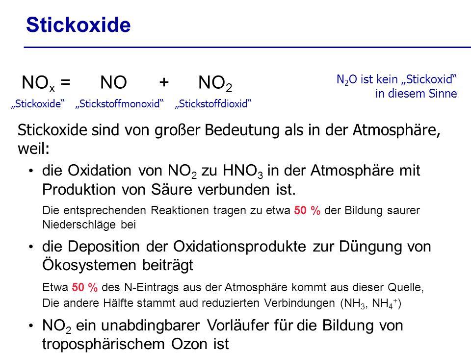 """Stickoxide ""Stickstoffmonoxid ""Stickstoffdioxid"