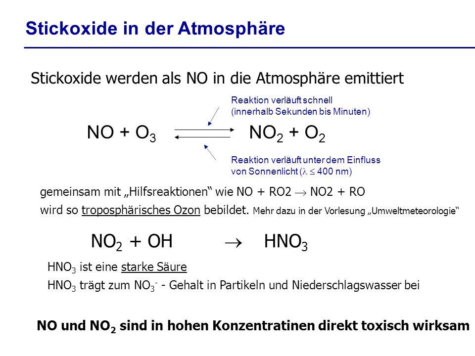 Stickoxide in der Atmosphäre