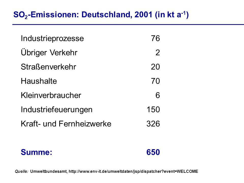 SO2-Emissionen: Deutschland, 2001 (in kt a-1)