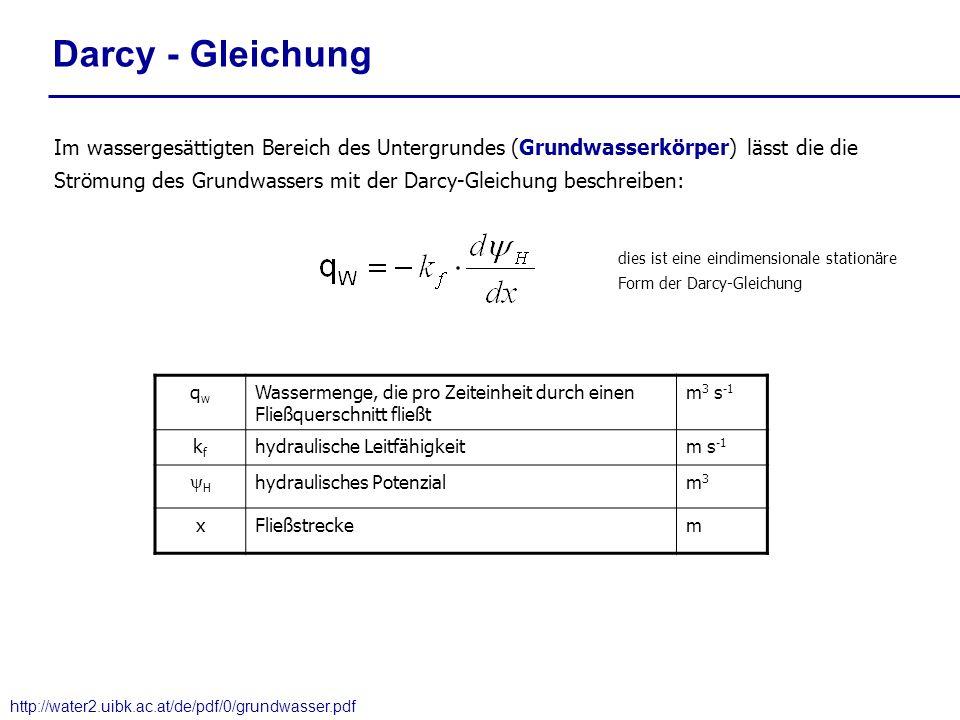 Darcy - Gleichung