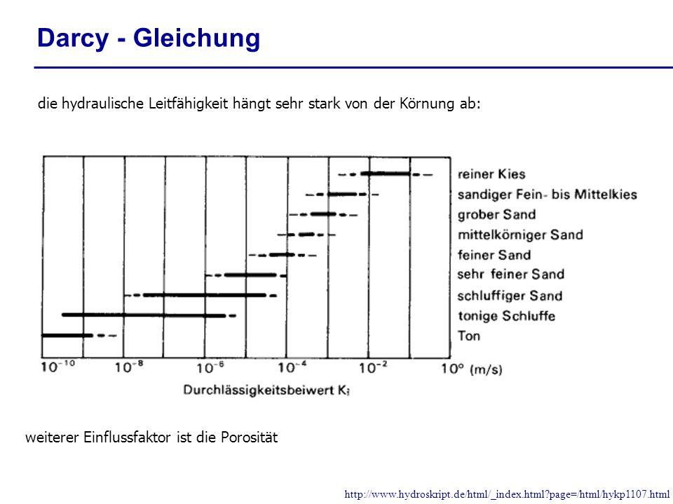 Darcy - Gleichung die hydraulische Leitfähigkeit hängt sehr stark von der Körnung ab: weiterer Einflussfaktor ist die Porosität.