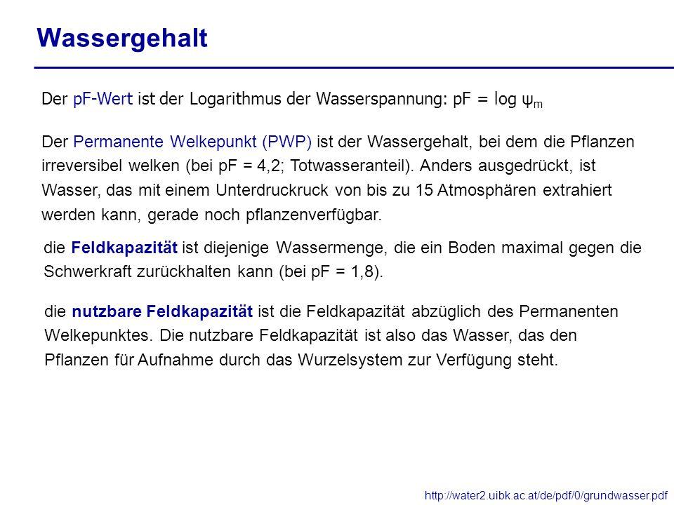 Wassergehalt Der pF-Wert ist der Logarithmus der Wasserspannung: pF = log ψm.