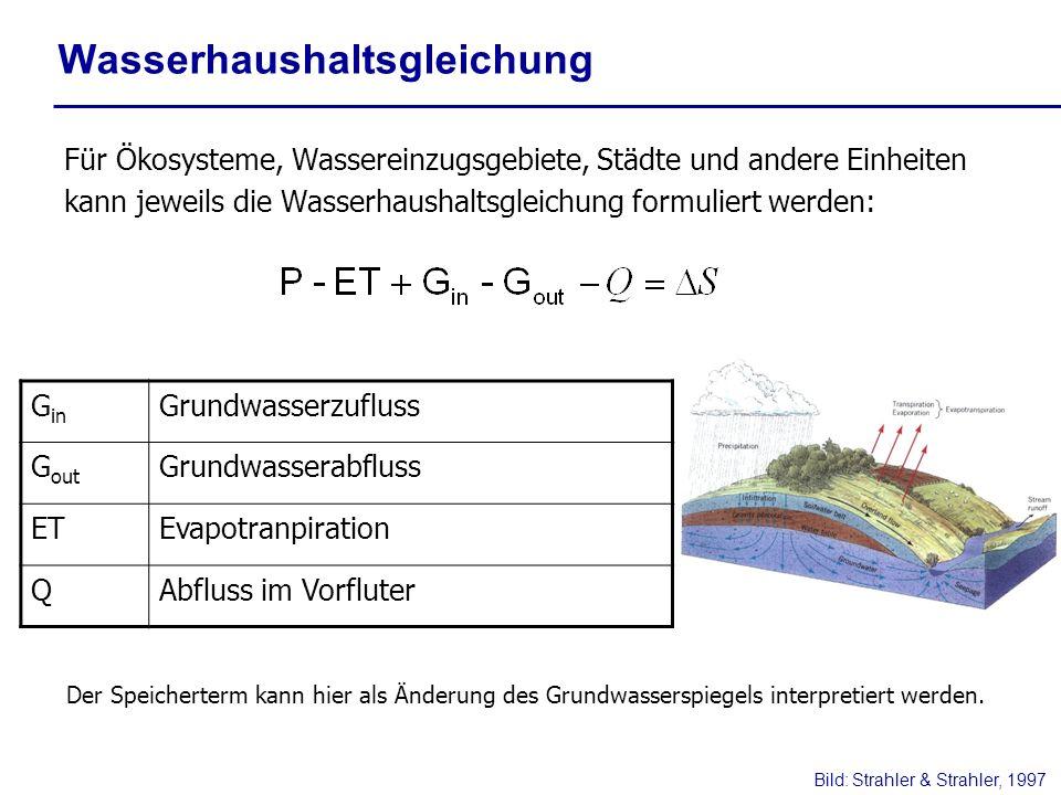 Wasserhaushaltsgleichung