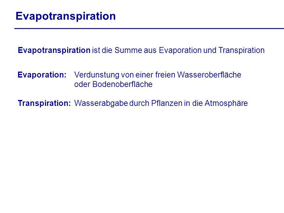 Evapotranspiration ist die Summe aus Evaporation und Transpiration
