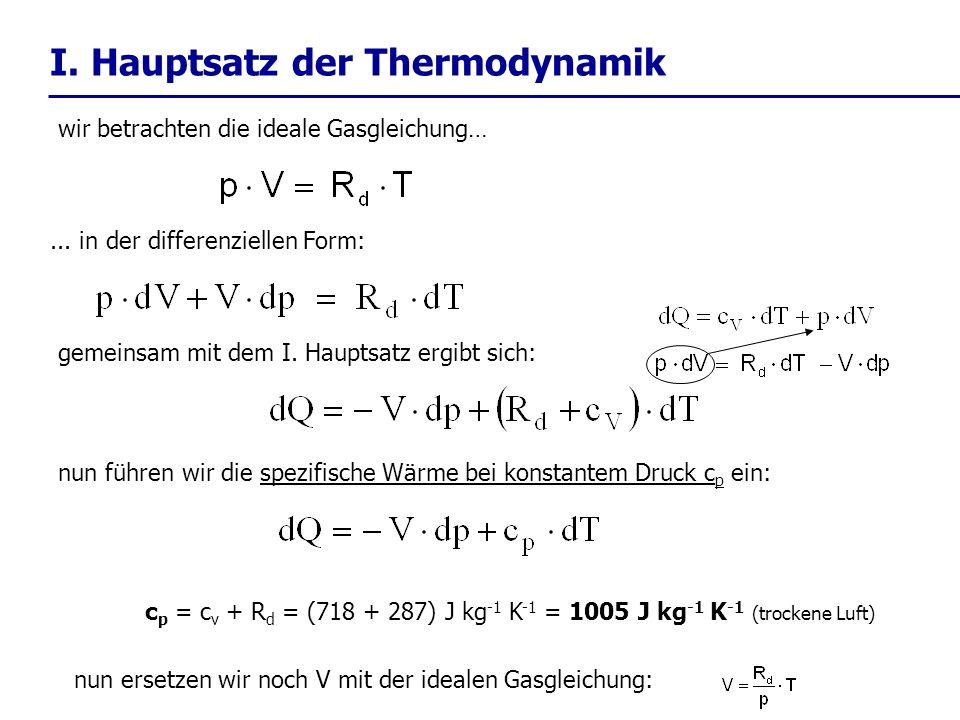 I. Hauptsatz der Thermodynamik