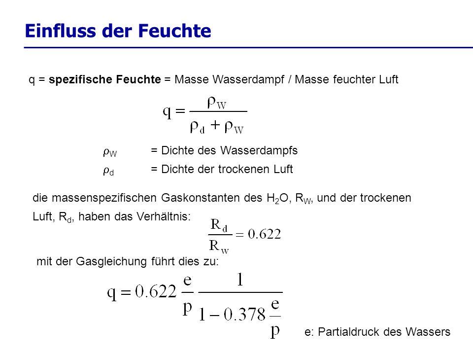 Einfluss der Feuchteq = spezifische Feuchte = Masse Wasserdampf / Masse feuchter Luft. W = Dichte des Wasserdampfs.