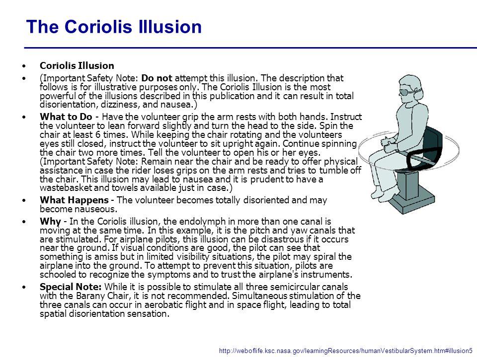 The Coriolis Illusion Coriolis Illusion