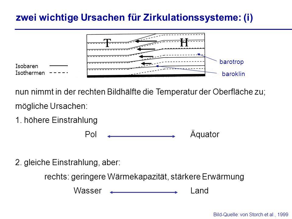 Bild-Quelle: von Storch et al., 1999