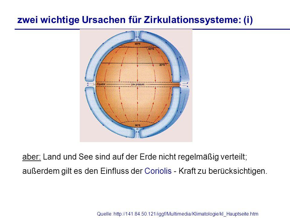 zwei wichtige Ursachen für Zirkulationssysteme: (i)