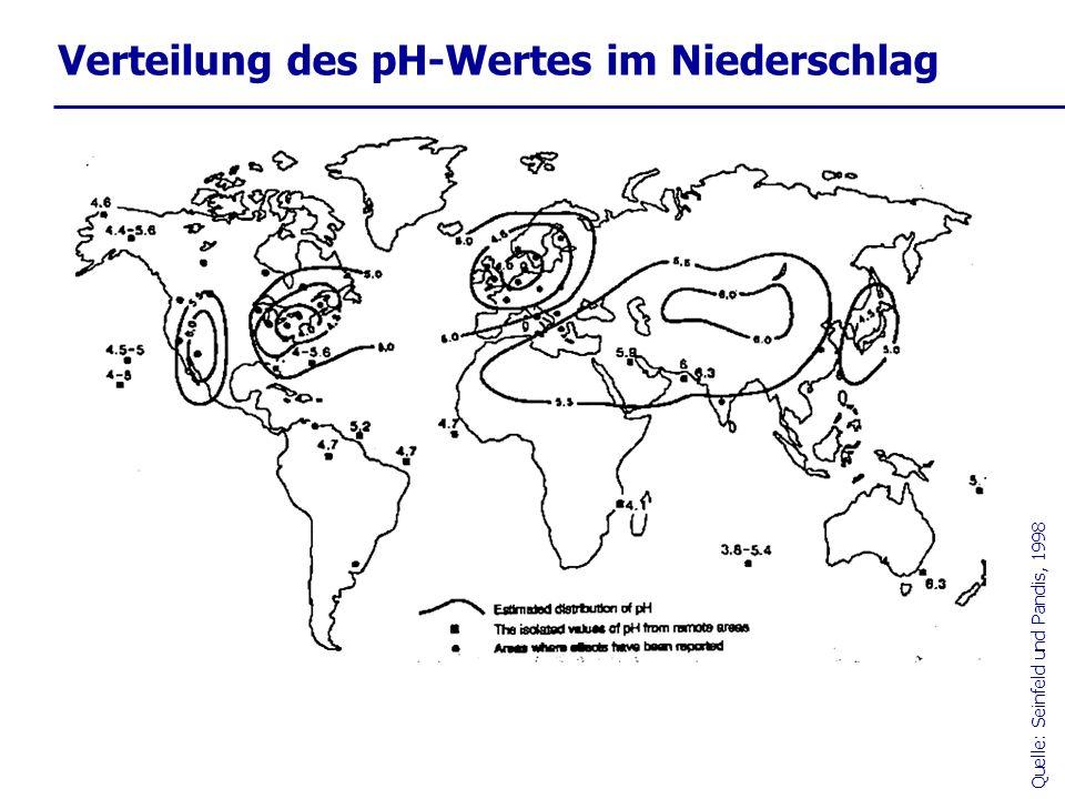 Verteilung des pH-Wertes im Niederschlag