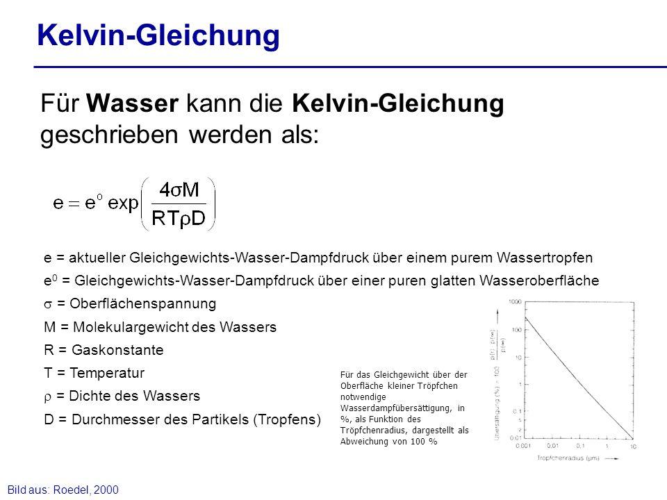Kelvin-Gleichung Für Wasser kann die Kelvin-Gleichung geschrieben werden als: