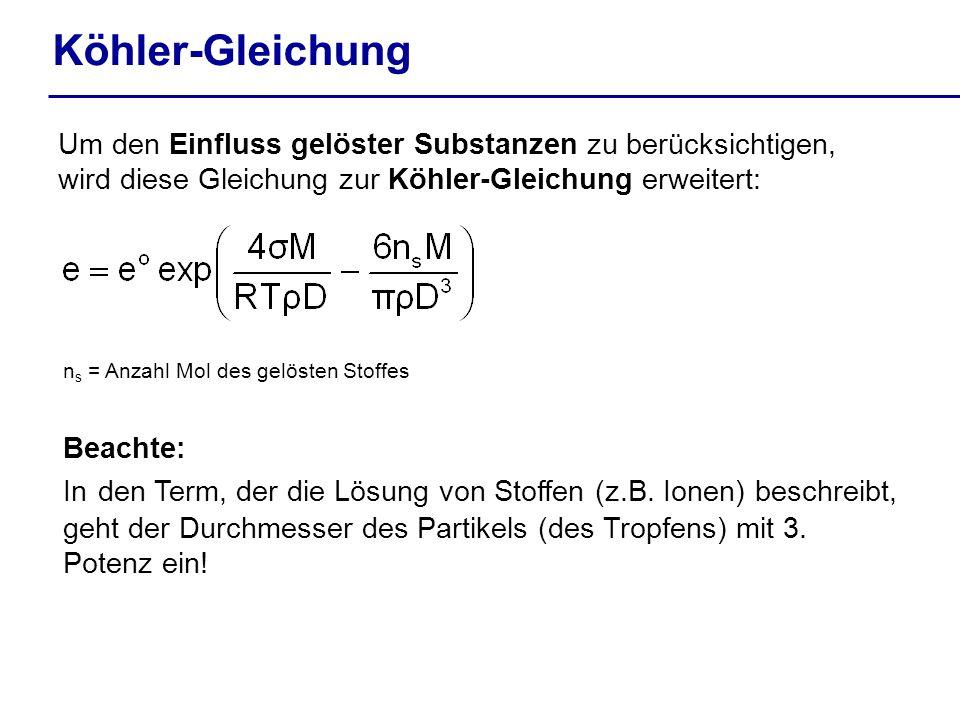 Köhler-Gleichung Um den Einfluss gelöster Substanzen zu berücksichtigen, wird diese Gleichung zur Köhler-Gleichung erweitert: