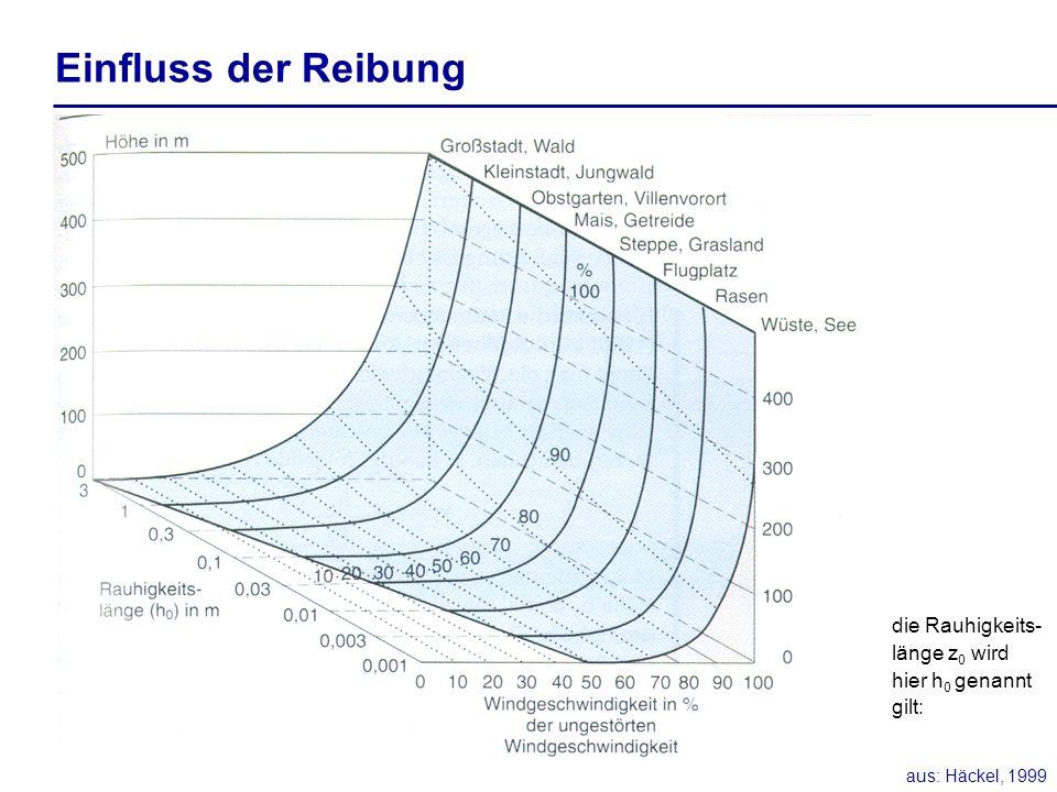 Einfluss der Reibung die Rauhigkeits- länge z0 wird hier h0 genannt gilt: aus: Häckel, 1999