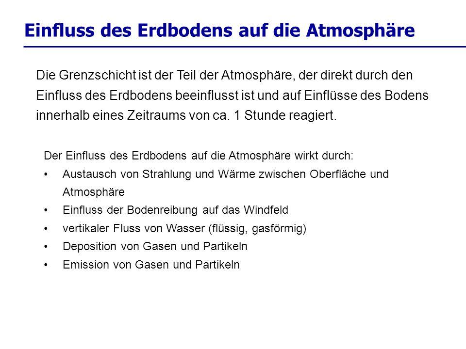 Einfluss des Erdbodens auf die Atmosphäre