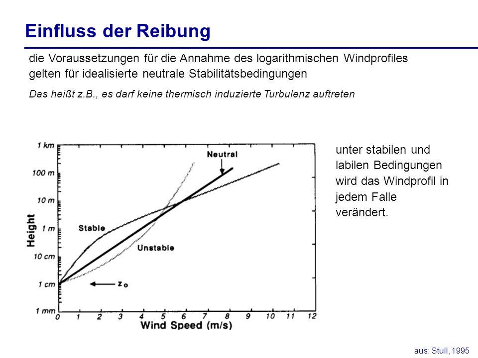 Einfluss der Reibungdie Voraussetzungen für die Annahme des logarithmischen Windprofiles gelten für idealisierte neutrale Stabilitätsbedingungen.