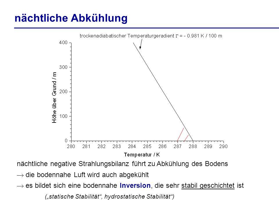 nächtliche Abkühlung nächtliche negative Strahlungsbilanz führt zu Abkühlung des Bodens.  die bodennahe Luft wird auch abgekühlt.