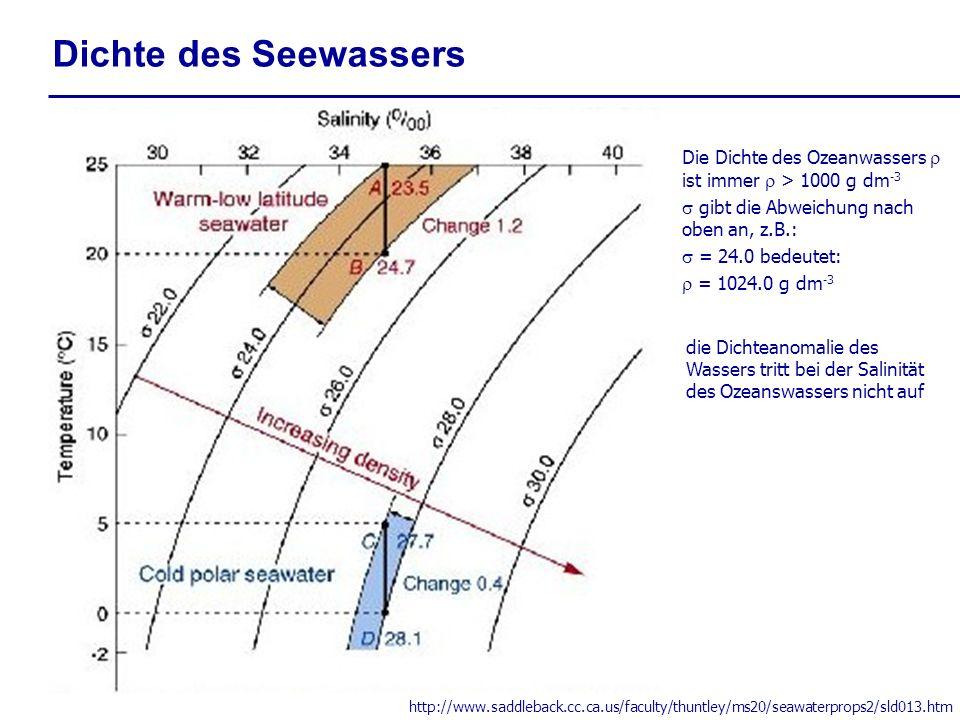 Dichte des Seewassers Die Dichte des Ozeanwassers  ist immer  > 1000 g dm-3.  gibt die Abweichung nach oben an, z.B.: