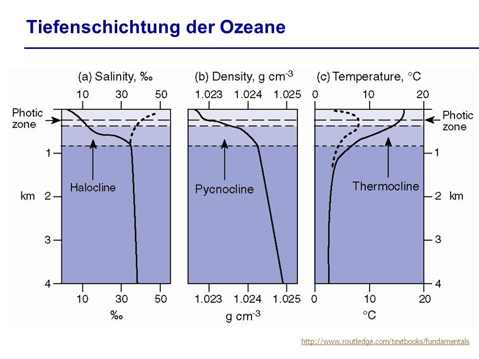 Tiefenschichtung der Ozeane