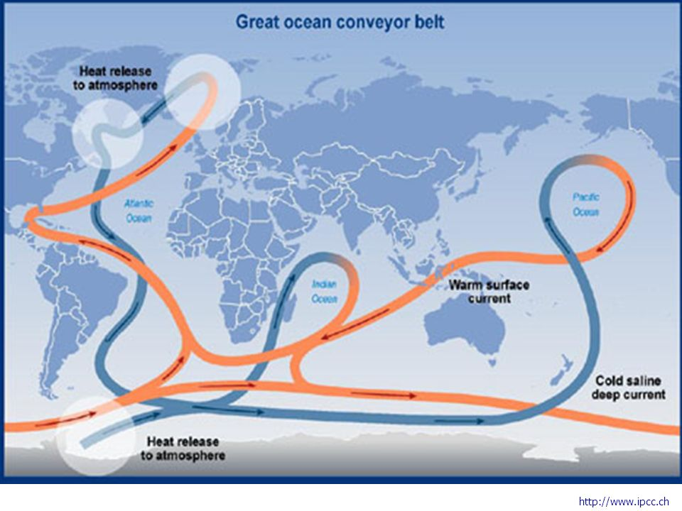 "the ""global conveyor belt"