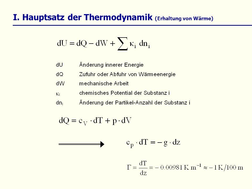 I. Hauptsatz der Thermodynamik (Erhaltung von Wärme)
