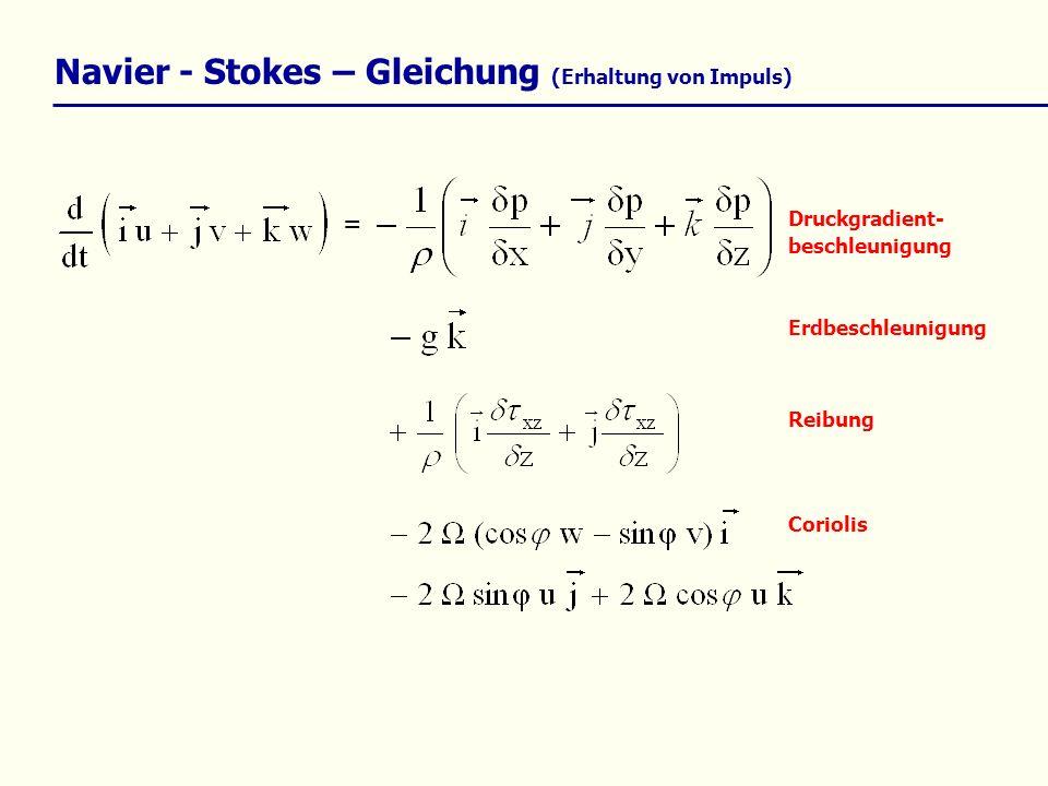 Navier - Stokes – Gleichung (Erhaltung von Impuls)