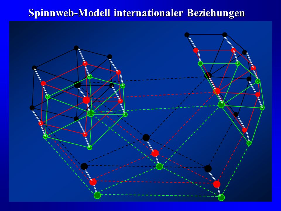 Spinnweb-Modell internationaler Beziehungen