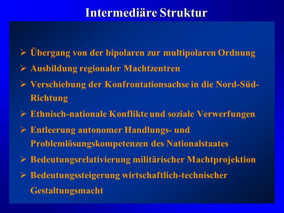 Intermediäre Struktur