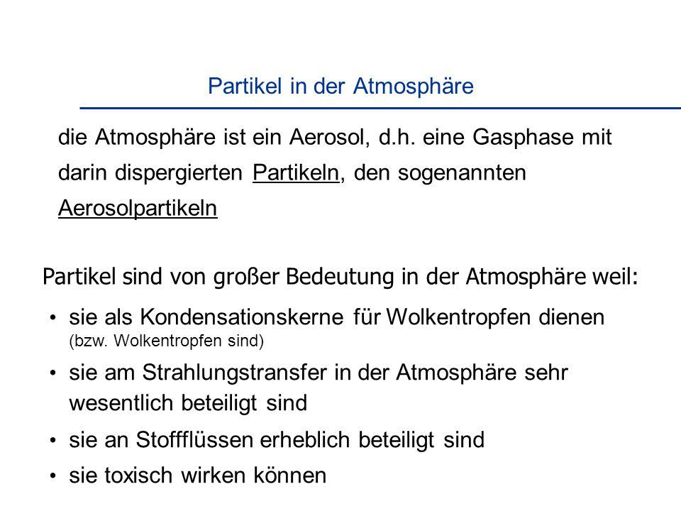 Partikel in der Atmosphäre