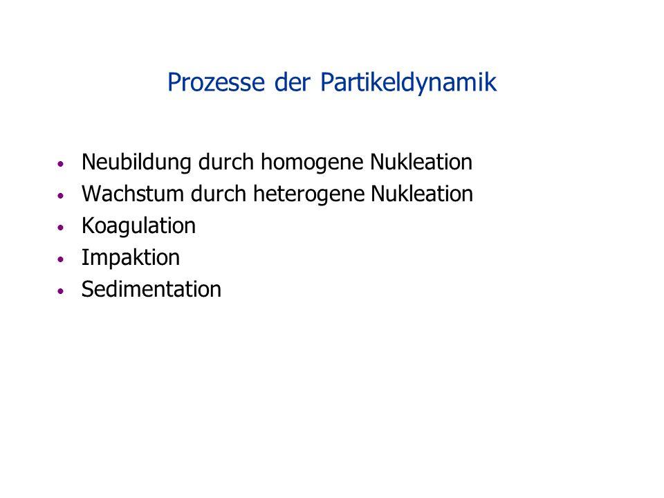 Prozesse der Partikeldynamik