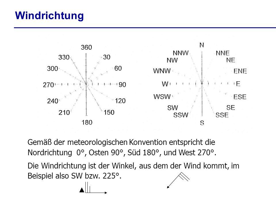 Windrichtung Gemäß der meteorologischen Konvention entspricht die Nordrichtung 0°, Osten 90°, Süd 180°, und West 270°.
