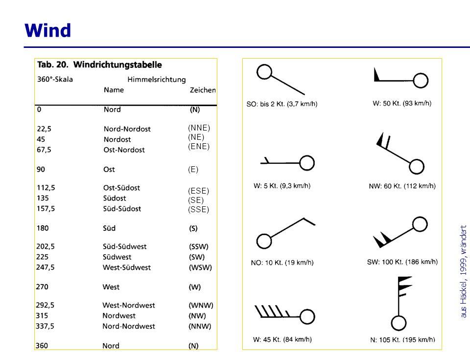 Wind (NNE) (NE) (ENE) (E) (ESE) (SE) (SSE) aus Häckel, 1999, vrändert