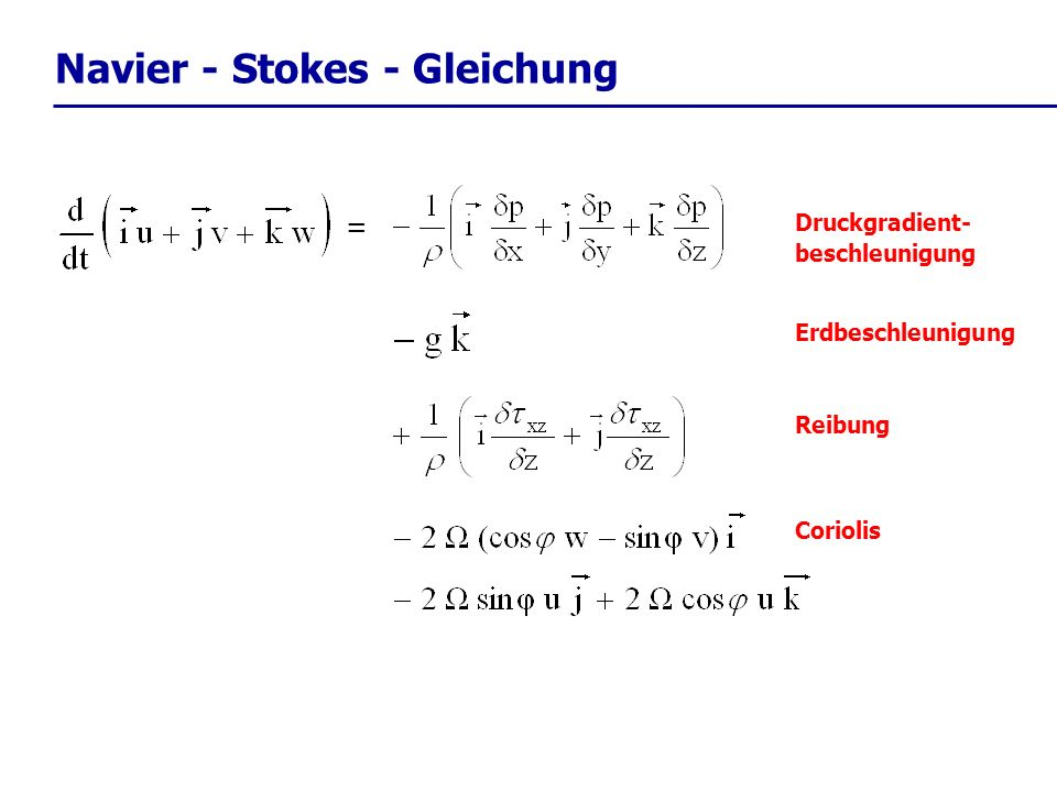 Navier - Stokes - Gleichung