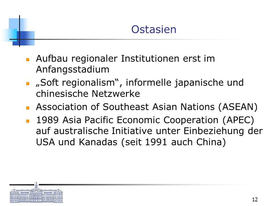 Ostasien Aufbau regionaler Institutionen erst im Anfangsstadium