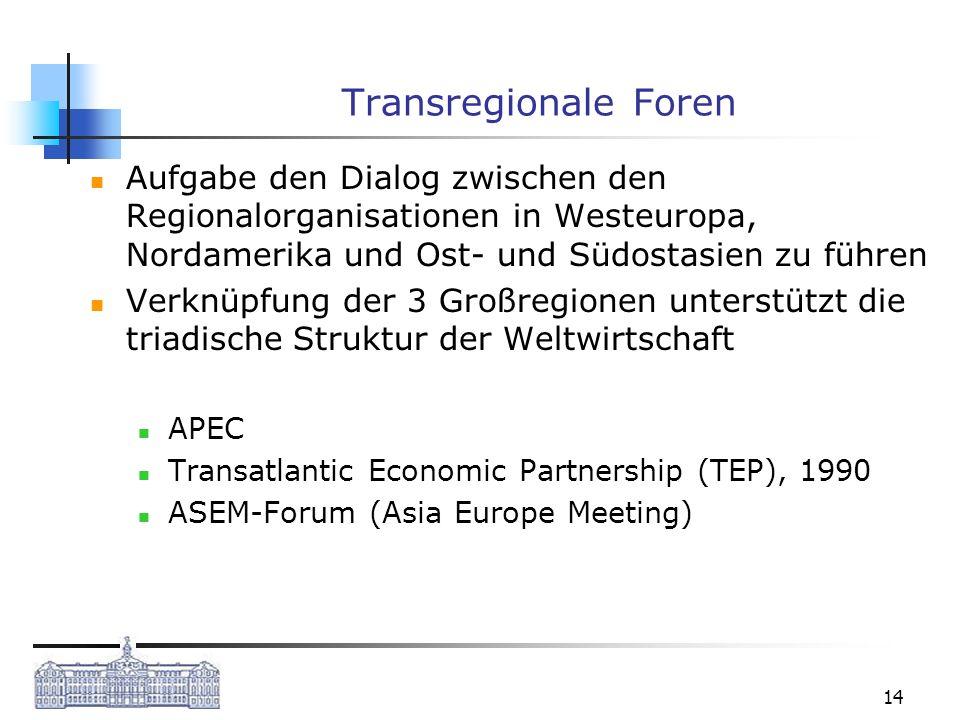 Transregionale Foren Aufgabe den Dialog zwischen den Regionalorganisationen in Westeuropa, Nordamerika und Ost- und Südostasien zu führen.