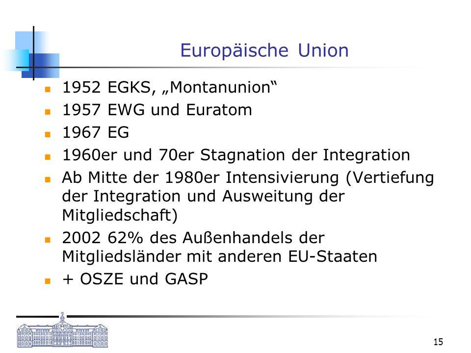 """Europäische Union 1952 EGKS, """"Montanunion 1957 EWG und Euratom"""