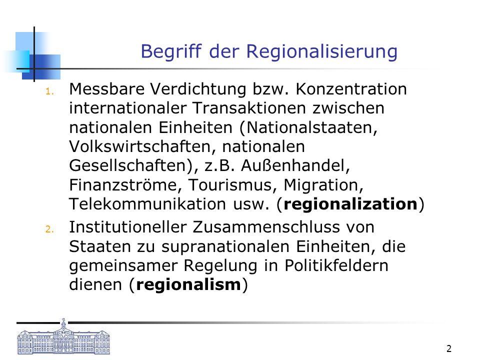 Begriff der Regionalisierung