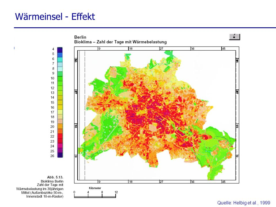 Wärmeinsel - Effekt Quelle: Helbig et al., 1999