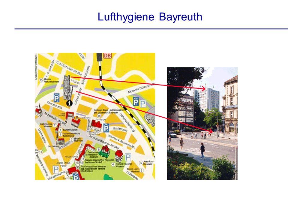 Lufthygiene Bayreuth